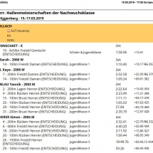 Results_Graz_March2019